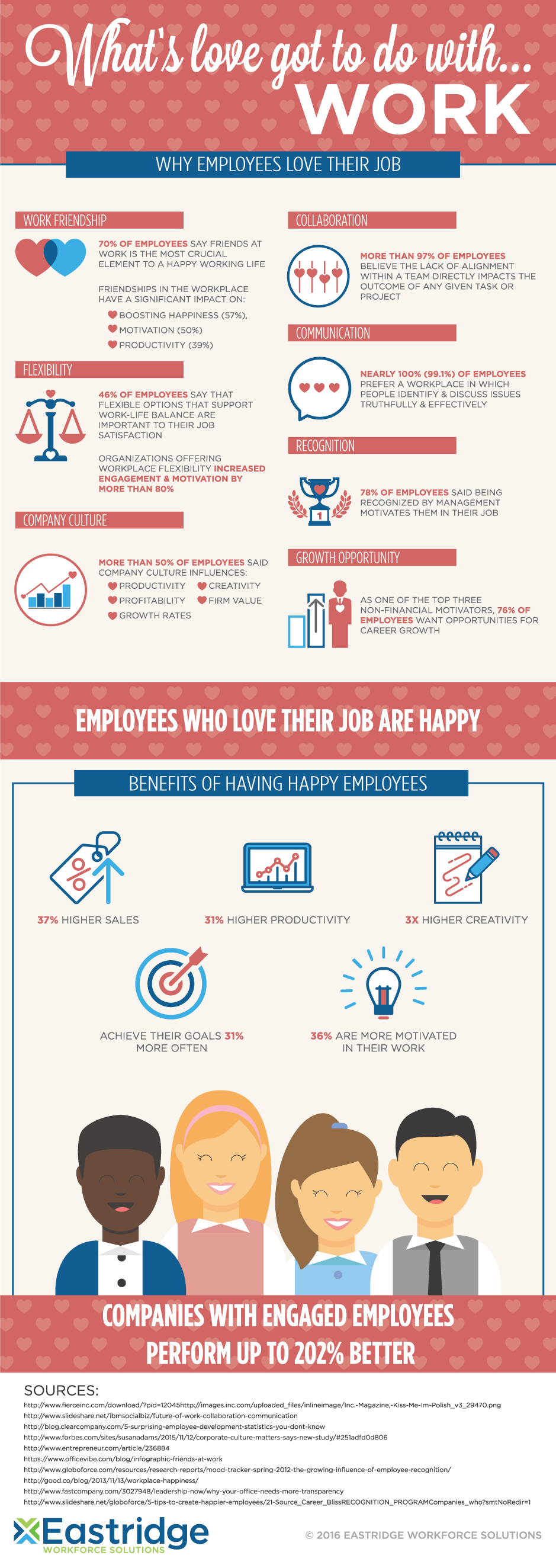 Love At Work Results In Workplace Happiness